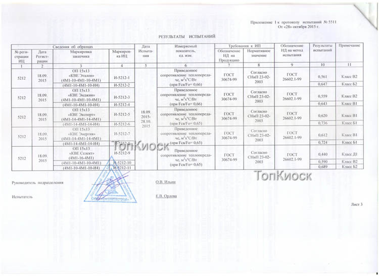 Результаты испытаний компонентов торгового павильона